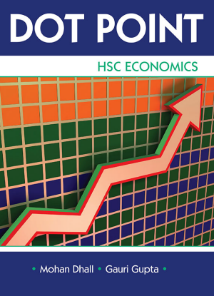 Dot Point NSW:  HSC - Economics