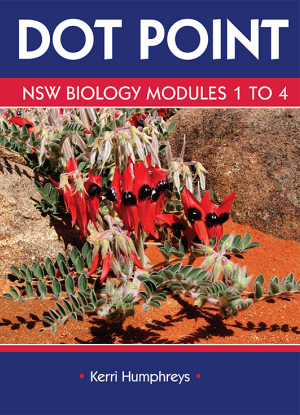 Dot Point NSW:  Biology - Modules 1-4